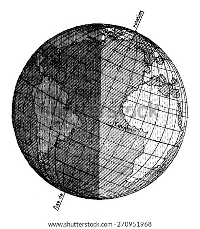 The seasons on Earth. Position of the Earth at the solstice in June, vintage engraved illustration. Earth before man - 1886. - stock photo
