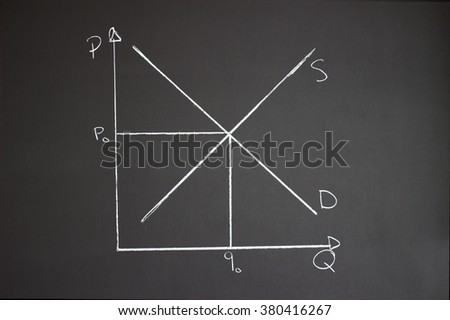 The study of economics on a blackboard