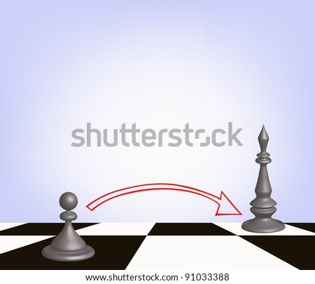 The success concept on an example of a game of chess