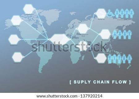 The supply chain logistic flow concept chart with consumer icons