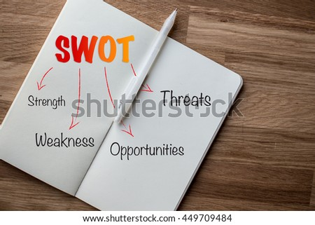 """The Word of """"SWOT"""" on notebook with a pen, business concept - stock photo"""