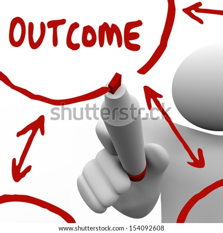 the objectives and outcome of the brandt commission Auditor independence and audit risk: a reconceptualisation vivien beattie, stella fearnley and richard brandt university of stirling university of portsmouth.