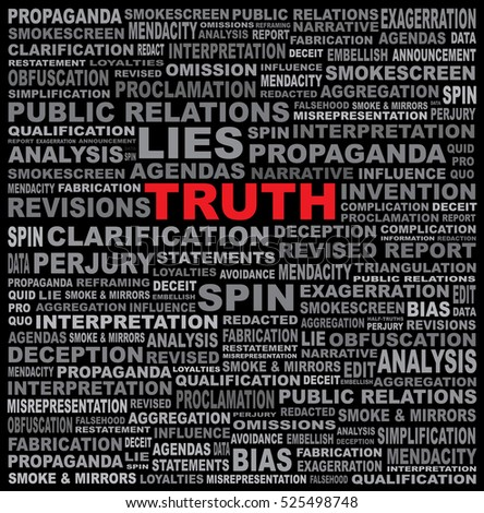 The word TRUTH hidden in a field of anti-honest text against a black background