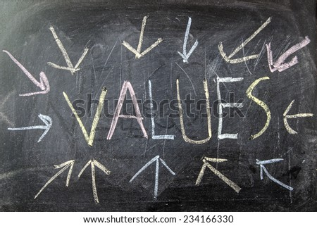 """The word """"VALUES"""" written on blackboard  - stock photo"""