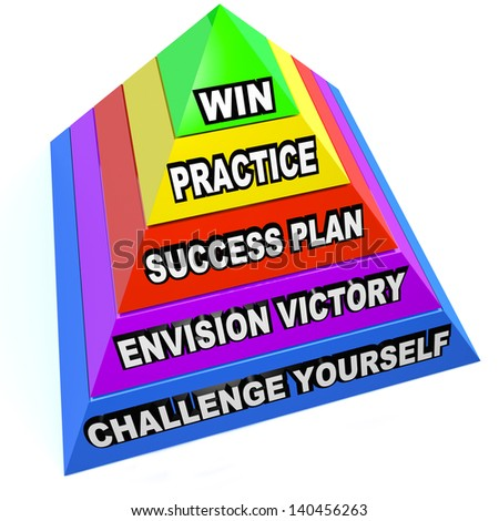 The word Win at the top of pyramid steps showing the words Practice, Success Plan, Envision Victory and Challenge Yourself, as a strategy a coach might share with his team to inspire them to victory