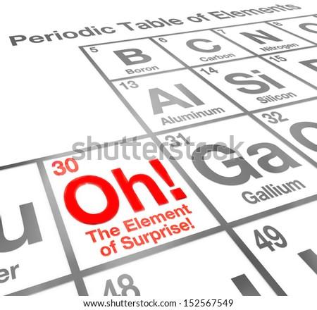 Words element surprise on periodic table stock illustration the words element of surprise on a periodic table of chemical elements to illustrate something that urtaz Choice Image
