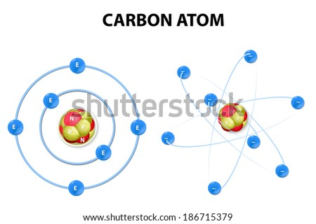 This diagram shows protons neutrons electrons stock illustration this diagram shows the protons neutrons and electrons of a carbon atom each ccuart Images
