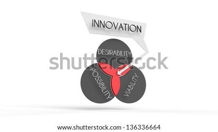 Venn diagram Stock Photos, Illustrations, and Vector Art