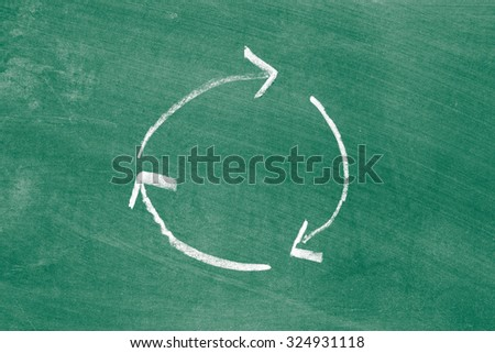 Three arrows drawn in circular shape on chalkboard as a recycling concept