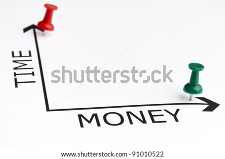 Time and Money chart with green pin