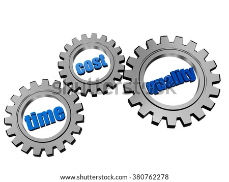time, cost, quality - text in 3d silver grey metal gear wheels, business successful concept words - stock photo