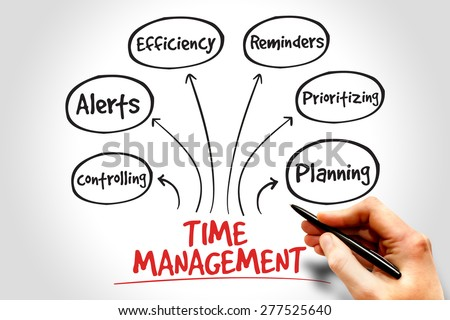 Time management business strategy mind map concept - stock photo