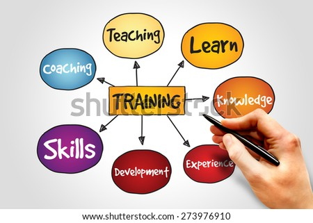 Training mind map, business concept - stock photo