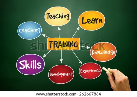 Training mind map, business concept on blackboard - stock photo