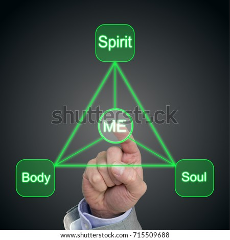 relationship between the body soul and spirit