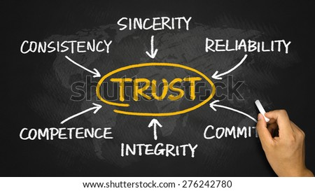trust flowchart concept hand drawing on blackboard - stock photo