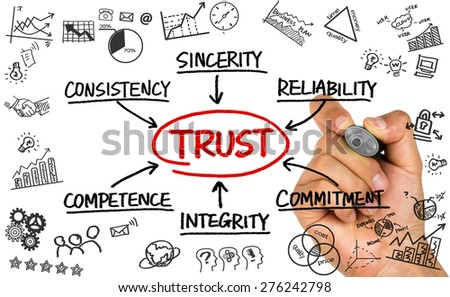 trust flowchart concept hand drawing on whiteboard - stock photo