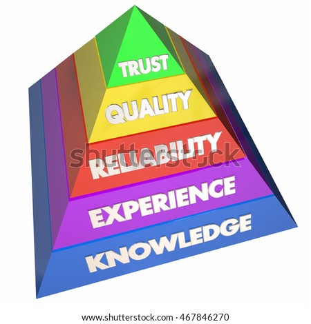 Trust Reputation Quality Experience Pyramid 3d Illustration