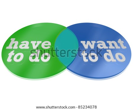 Two circles intersect and overlap to create a venn diagram comparing the things you Want to Do versus the things you Need to Do, showing areas of overlap to illustrate what you Must Do - stock photo