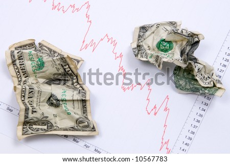 Two crumpled dollars banknotes on real usd euro chart