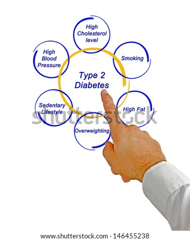 type 2 diabetes stock images, royalty-free images & vectors, Skeleton
