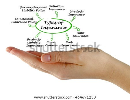 Stock images royalty free images vectors shutterstock for Construction types for insurance