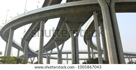under the bridge , height, curvature and complexity.