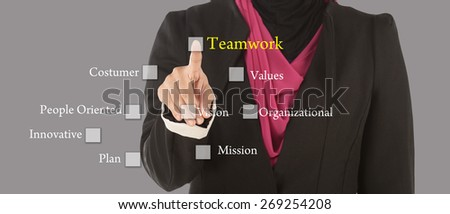 unfocused Business Women press digital Teamwork button on interface in front of her