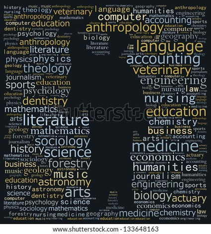 University education in text graphics