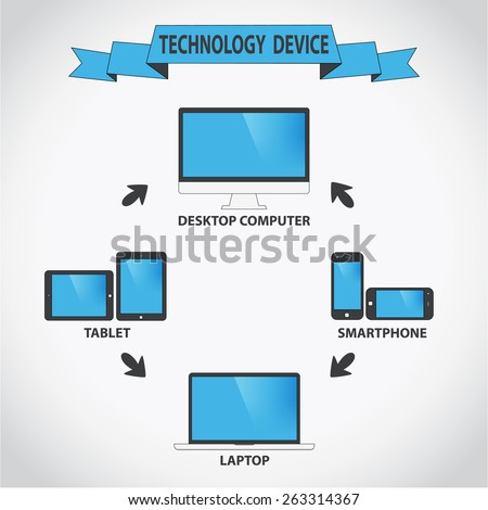 Unrelated to the cloud modern electronic device - PC, tablet, laptop, smartphone. illustration