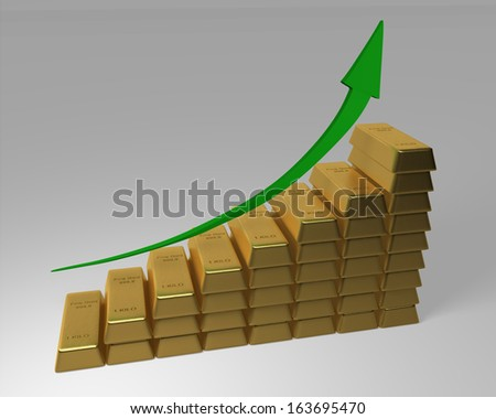 Upward bar chart made of Gold Bars stacked Gold Bars making an ascending bar graph with green arrow pointing upwards. 3D rendered.