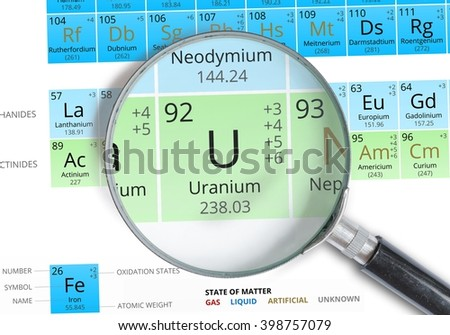 Uranium symbol u element periodic table stock photo royalty free uranium symbol u element of the periodic table zoomed with magnifying glass urtaz Image collections