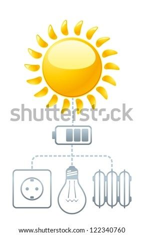 Use of solar energy. Schematic illustration of how you can use the sun's energy without harming the environment. - stock photo