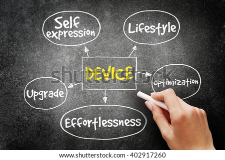 User experience criteria for mobile Device mind map concept on blackboard - stock photo