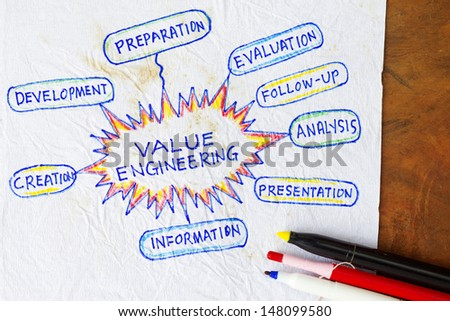 Value engineering- concept of engineering sustainability and cost reduction. - stock photo
