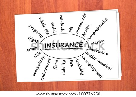 Various types of insurance on table - stock photo
