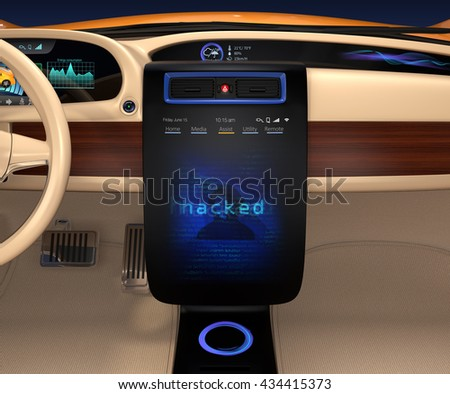 Vehicle console monitor showing screen shot of computer system was hacked. Concept for risk of self-driving car. 3D rendering image.