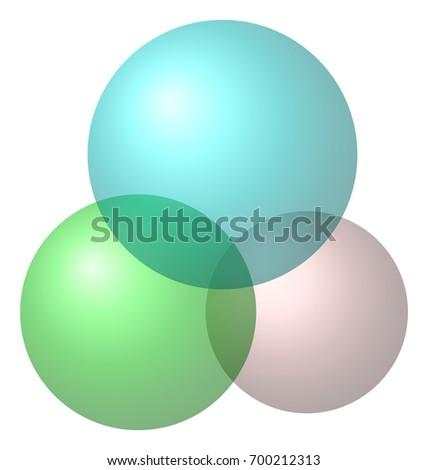 Venn Diagram Sets Different Sizes Stock Illustration 700212313