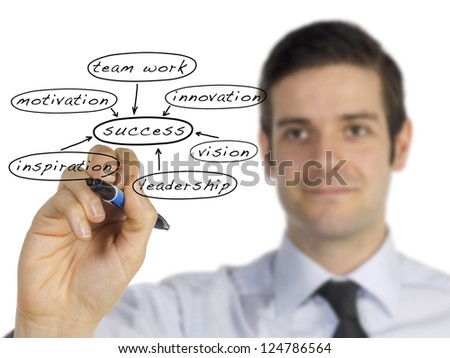 View of a young businessman making a diagram