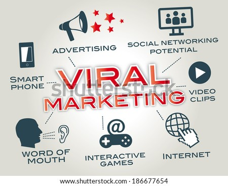 Viral marketing, illustration with keywords and pictograms - stock photo