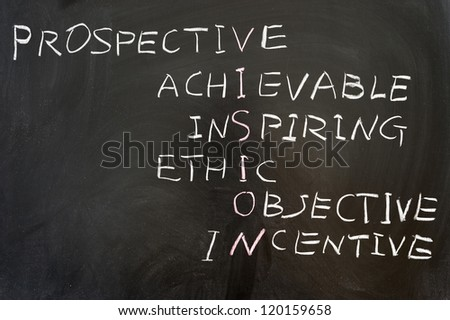 Vision concept crosswords written on chalkboard