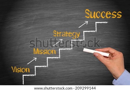 Vision - Mission - Strategy - Success - stock photo