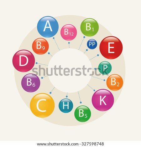 Vitamins. Abstract composition with a circular arrangement. Essential vitamins necessary for human health. Raster version. - stock photo