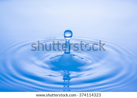 Water drop close up