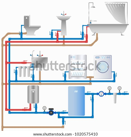 design of water supply distribution system pdf