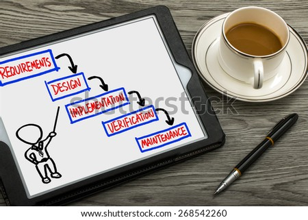 waterfall model concept flowchart hand drawing on tablet pc - stock photo