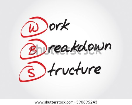 WBS - Work Breakdown Structure, acronym business concept