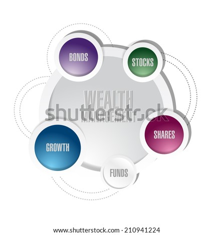 wealth management cycle diagram illustration design over a white background - stock photo