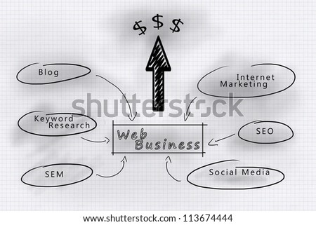 Web business development - stock photo