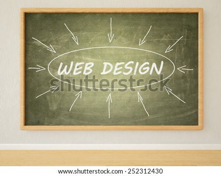 Web Design - 3d render illustration of text on green blackboard in a room.  - stock photo